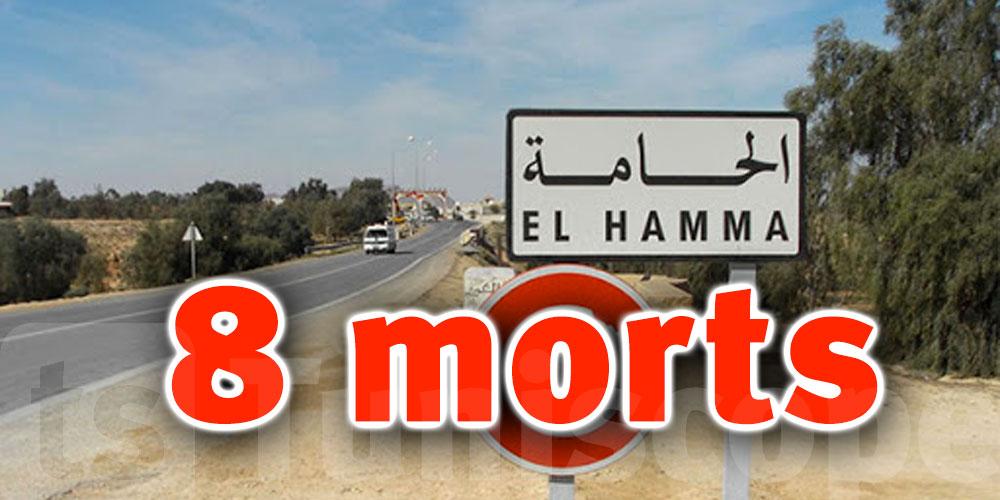 8 morts par le covid-19 à EL Hamma