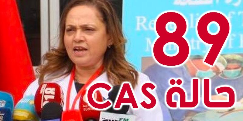 Le bilan passe à 89 cas en Tunisie