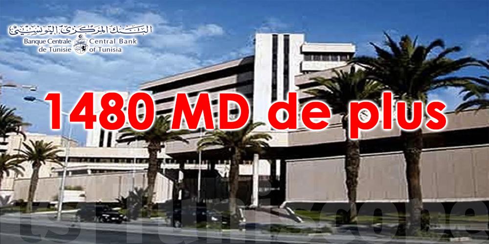 1480 millions de dinars d'augmentations pour les services de la dette extérieure cumulés