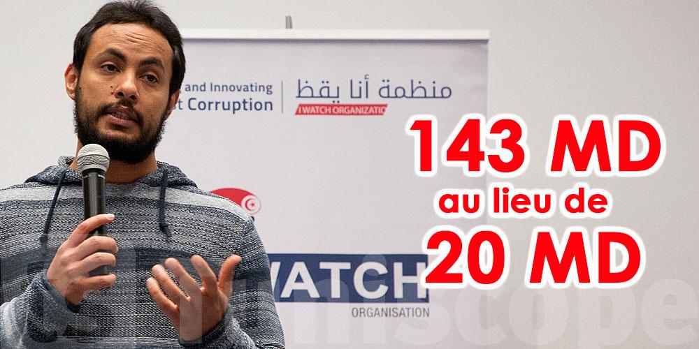 Achef Aouadi : notre dossier dévoile 20 MD et non 143 apparemment l'expert a trouvé plus