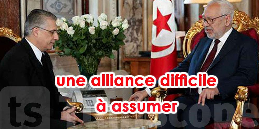 Korchid : Après l'incarcération de Karoui…Ghannouchi devient menacé