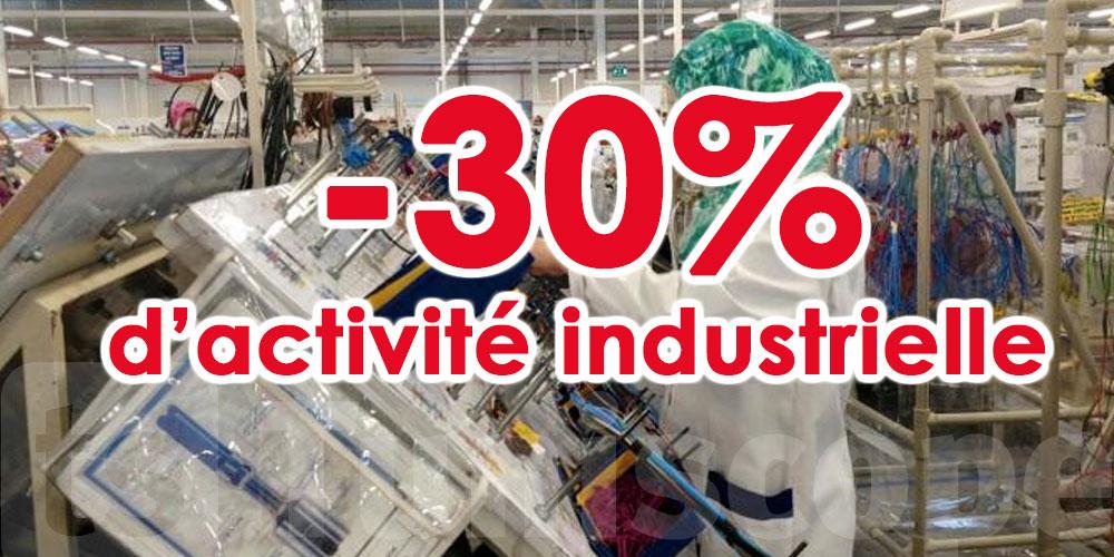 30% de perdu pour l'activité industrielle en Tunisie
