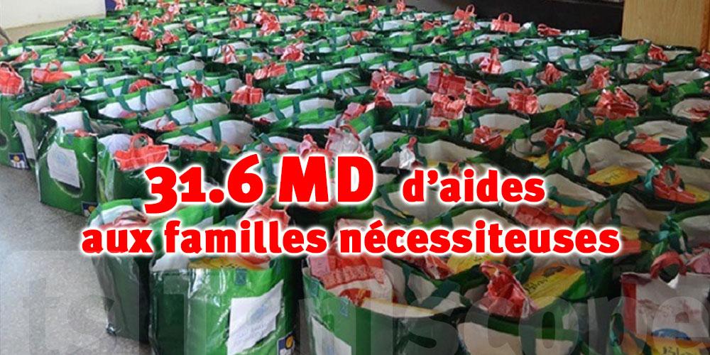 31.6 Millions de dinars alloués aux aides par le ministère des affaires sociales