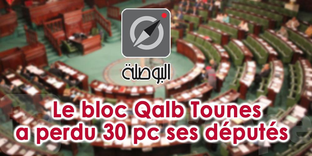 Nabil Karoui a perdu 30% de ses députés
