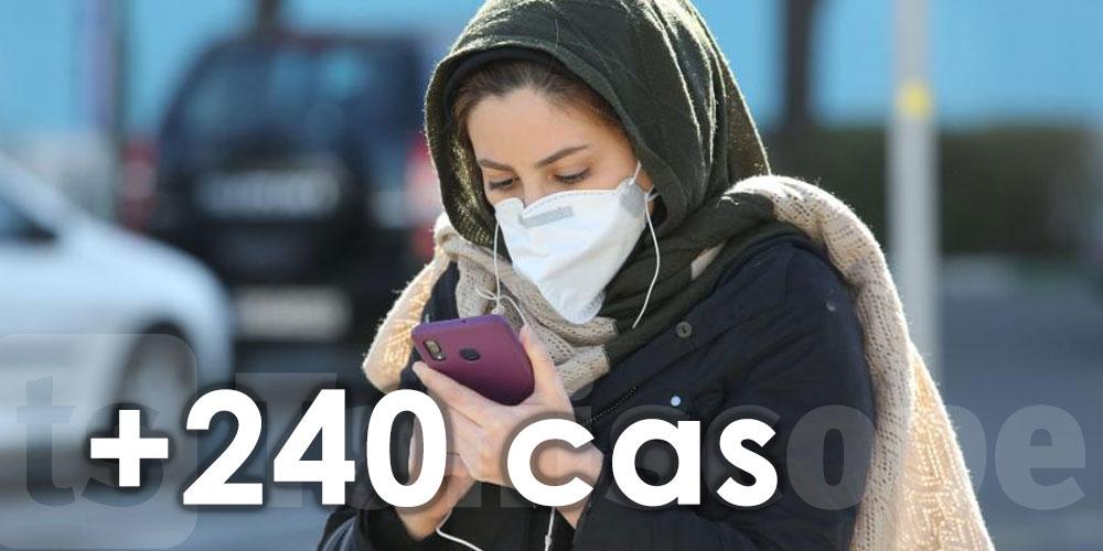 240 nouveaux cas en Algérie en 24 heures