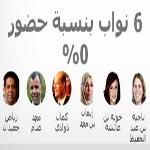 ARP : Qui sont les députés ayant réalisé 0% de présence en plénière durant le mois de mars?