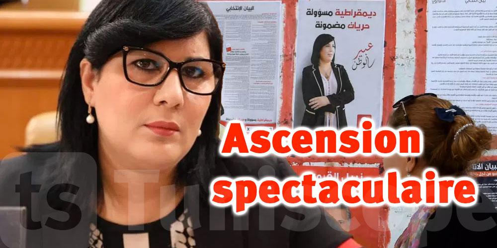 Une ascension spectaculaire de Abir Moussi dans les sondages