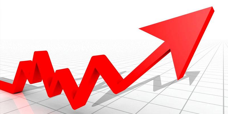 Le volume des exportations a augmenté de 12,8%, au prix constant, durant le1er trimestre 2018