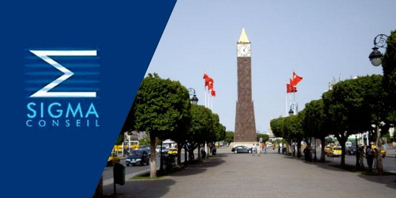 Pour 88% des tunisiens,  la situation économique du pays s'est dégradée