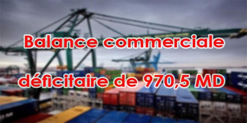 La balance commerciale déficitaire de 970,5 MD