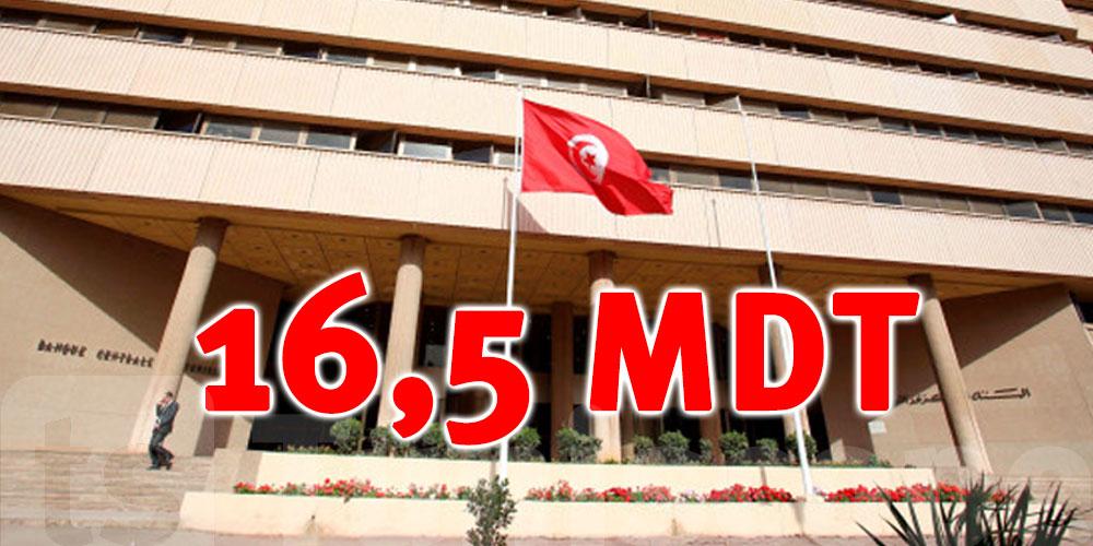 16,5 millions de dinars de sanctions infligées aux banques par la BC