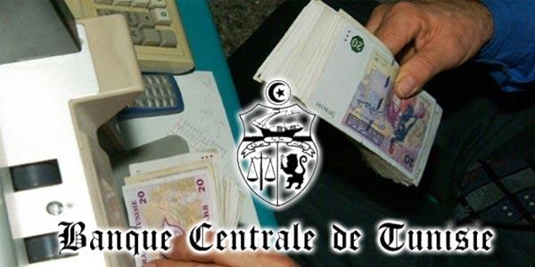 Aïd al-Adha : Ouverture des guichets de banques le samedi 10 septembre