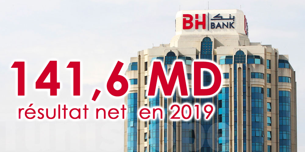 La BH Bank enregistre un résultat net 141,6 MD en 2019