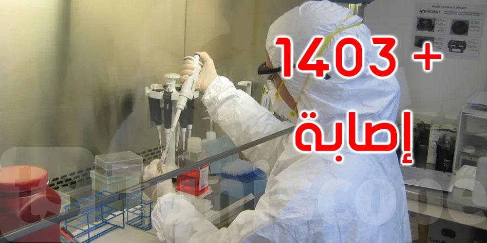 1403 إصابة جديدة و 56 وفاة بكورونا في تونس
