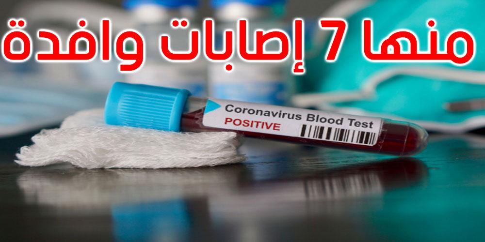 19 إصابة جديدة بفيروس كورونا في تونس