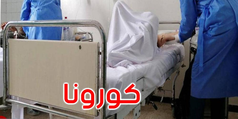 كورونا: حالتا وفاة و42 إصابة جديدة في تونس