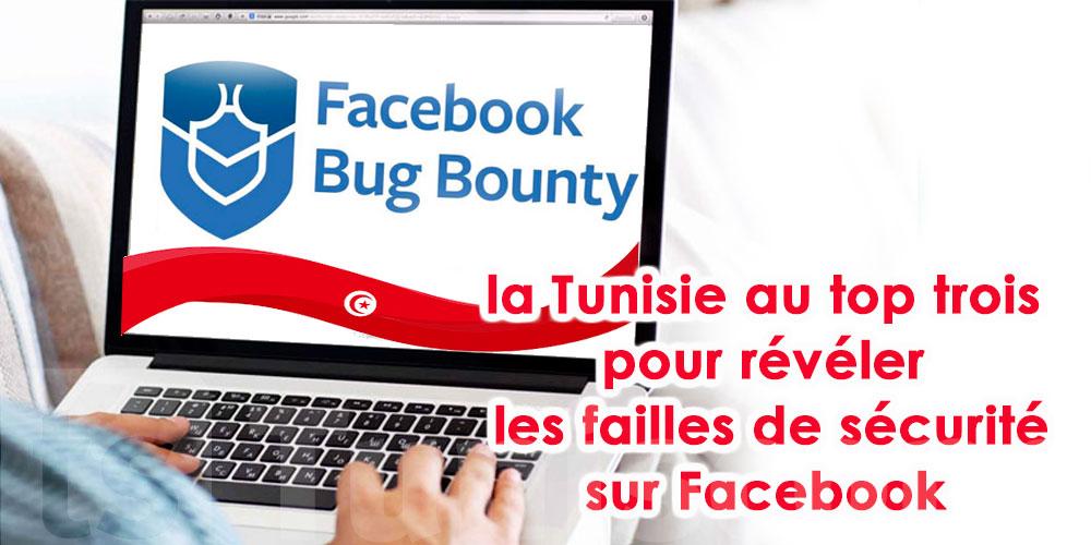 Les Tunisiens sont au top 3 pour renforcer la sécurité de Facebook