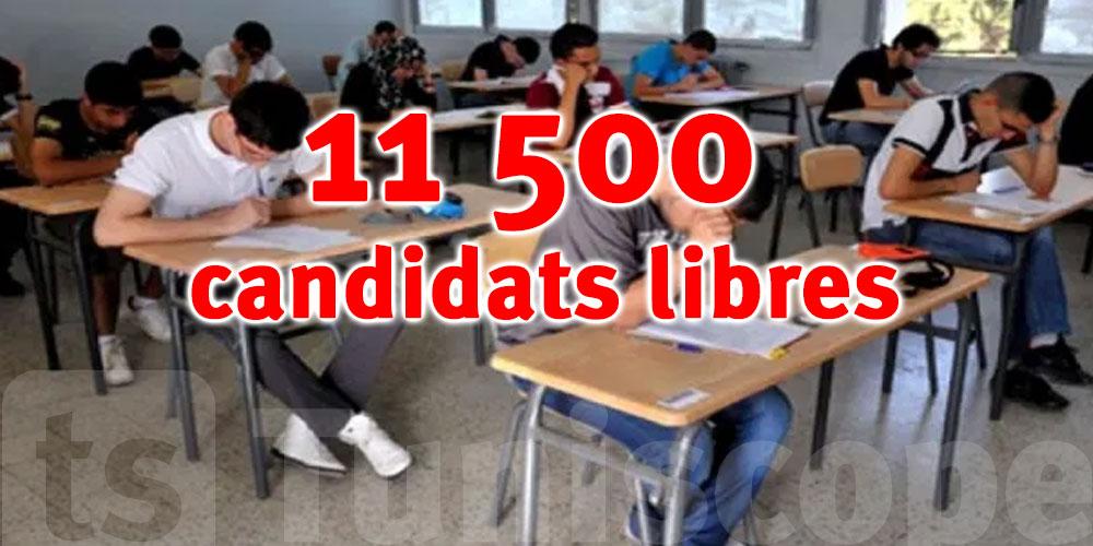 Le nombre de candidats libres au bac enregistre une augmentation sans précédent