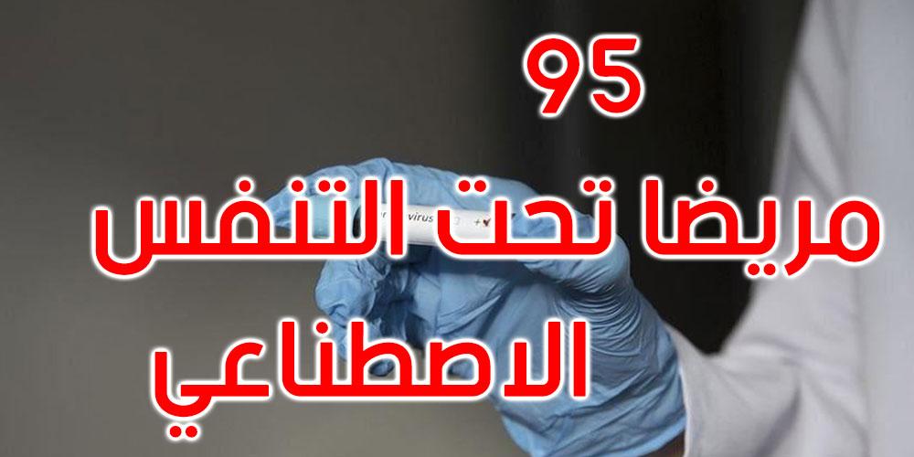 1442 إصابة جديدة بفيروس كورونا في تونس
