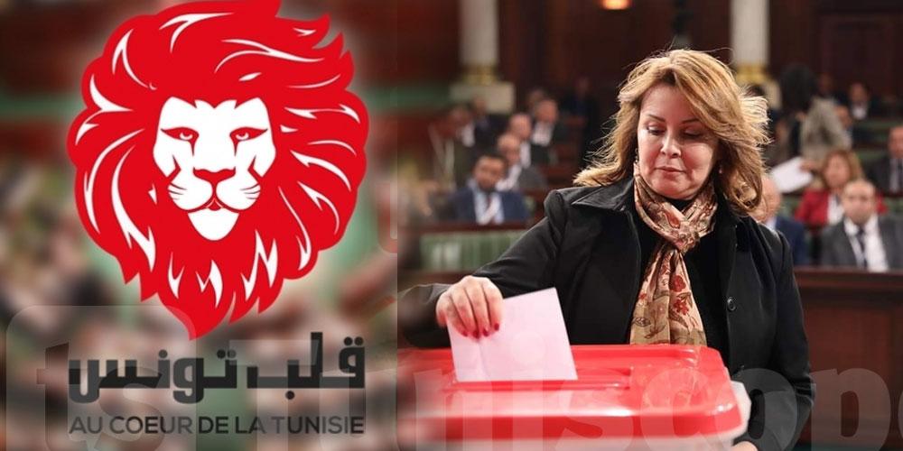 شراز الشابي تستقيل من قلب تونس