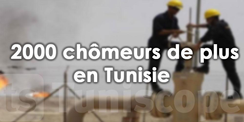 Demain, 2000 employés seront mis en chômage à Tataouine
