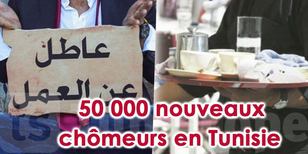 Fermeture de 2000 cafés et 50 000 nouveaux chômeurs en Tunisie