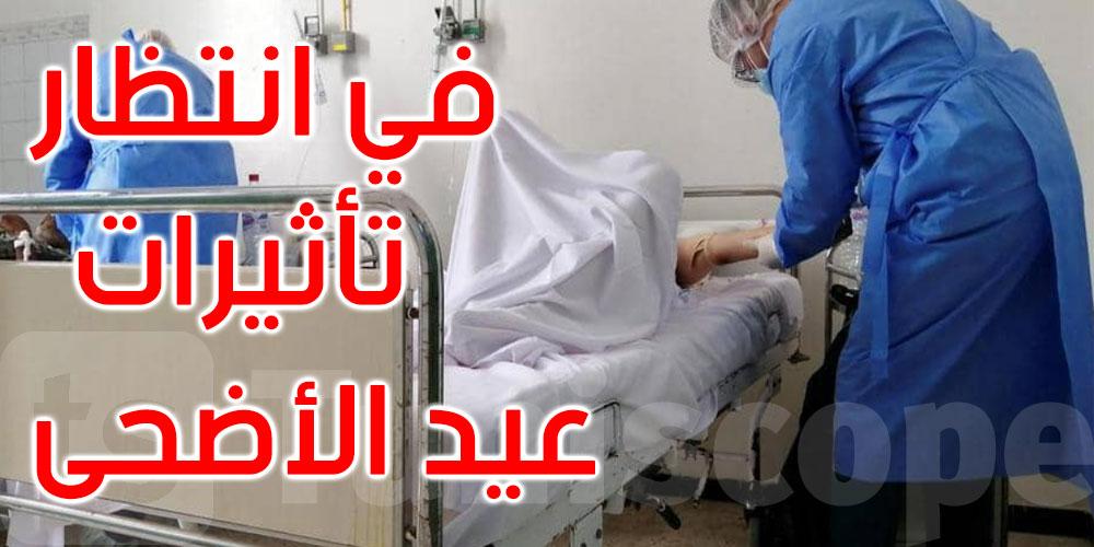 د. أمان الله المسعدي: الوضع الوبائي في تونس لا يزال حرجا