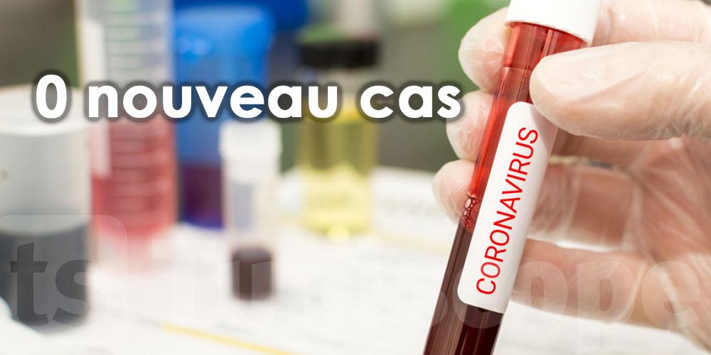Zéro nouveau cas de coronavirus en Tunisie