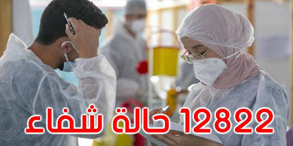 59 وفاة جديدة بفيروس كورونا
