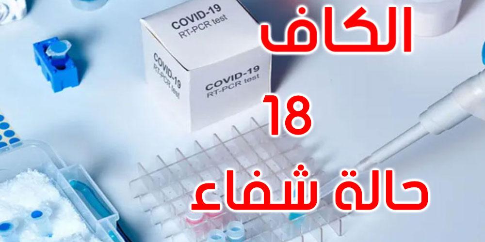 الكاف: إصابتان جديدتان بفيروس كورونا