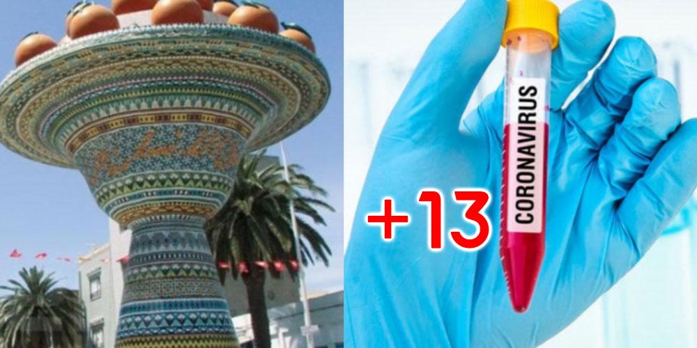 نابل: 13 إصابة محلية بفيروس كورونا