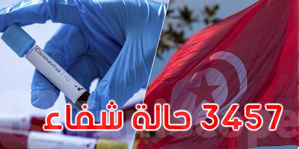 42 حالة وفاة جديدة بفيروس كورونا في تونس
