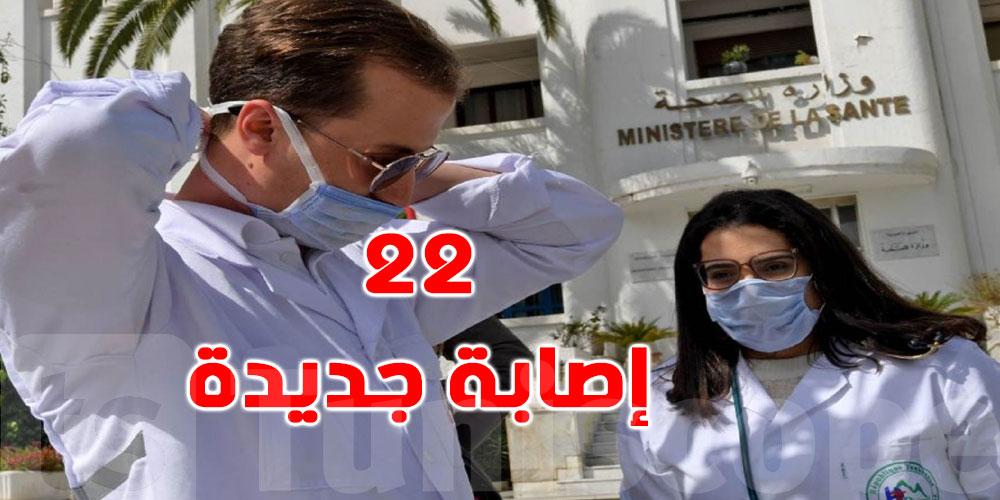 وزارة الصحة تعلن أحدث حصيلة لاصابات ''كورونا''