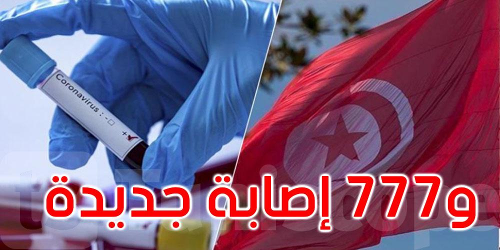 27 وفاة جديدة بفيروس كورونا في تونس