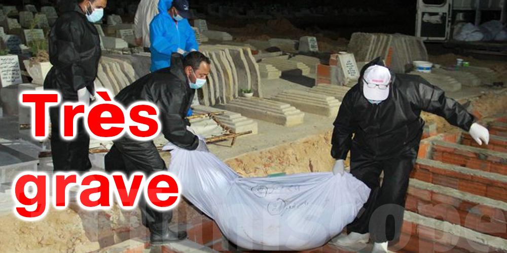 Tunisie-coronavirus : Situation hors de son contrôle à…