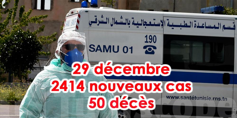 Un pic de contamination de 2414 nouveaux cas en Tunisie