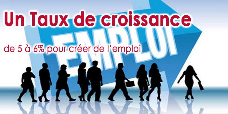 La Tunisie doit réaliser un taux de croissance de 5 à 6% pour créer de l'emploi, selon la BM