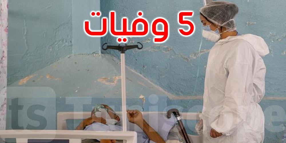 صفاقس: 5 وفيات و107 إصابات جديدة بفيروس كورونا