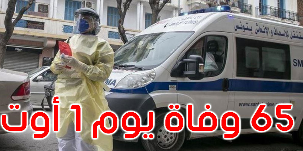 كورونا: 159 وفاة و1243 إصابة جديدة في تونس