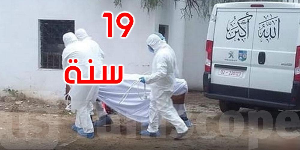 باجة: وفاة تلميذة بفيروس كورونا