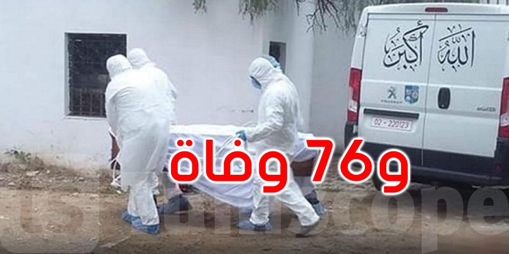 2859 إصابة جديدة بفيروس كورونا في تونس