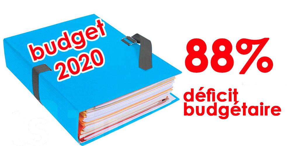 2,7 milliards de dinars de déficit budgétaire