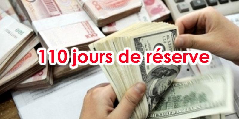 Baisse de la reserve en devises