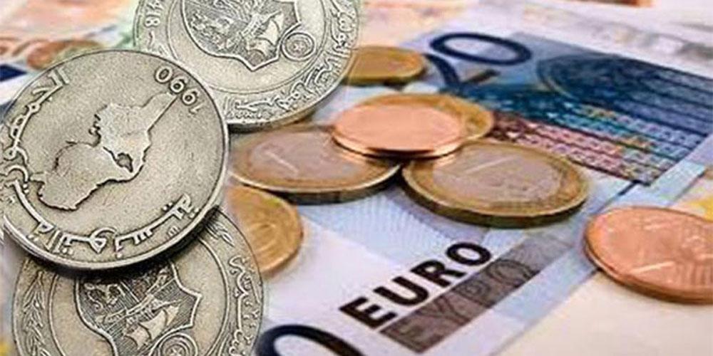 Légère appréciation du taux du change du dinar