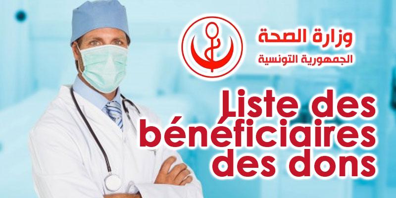 Liste des bénéficiaires des dons pour le ministère de la Santé
