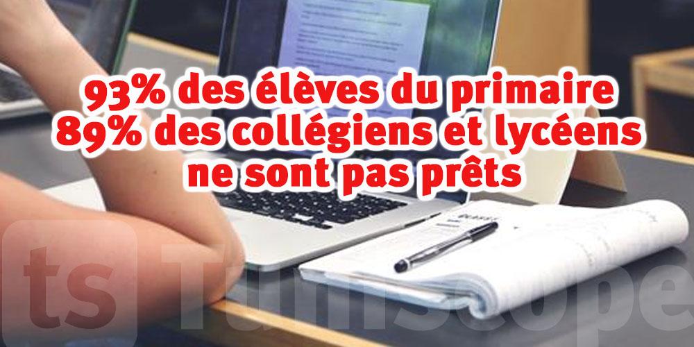 Le E-learning tarde à être une évidence en Tunisie