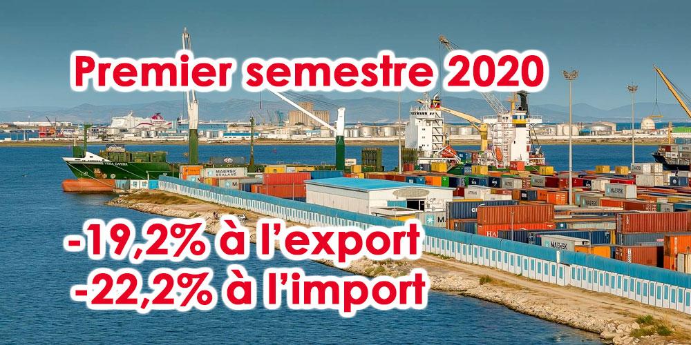 Grave baisse des échanges commerciaux extérieurs