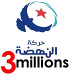 Ennahdha : Plus de 3 millions de dinars de revenus