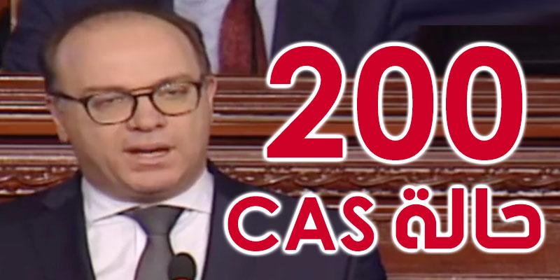 Fakhfakh : on a atteint presque 200 cas