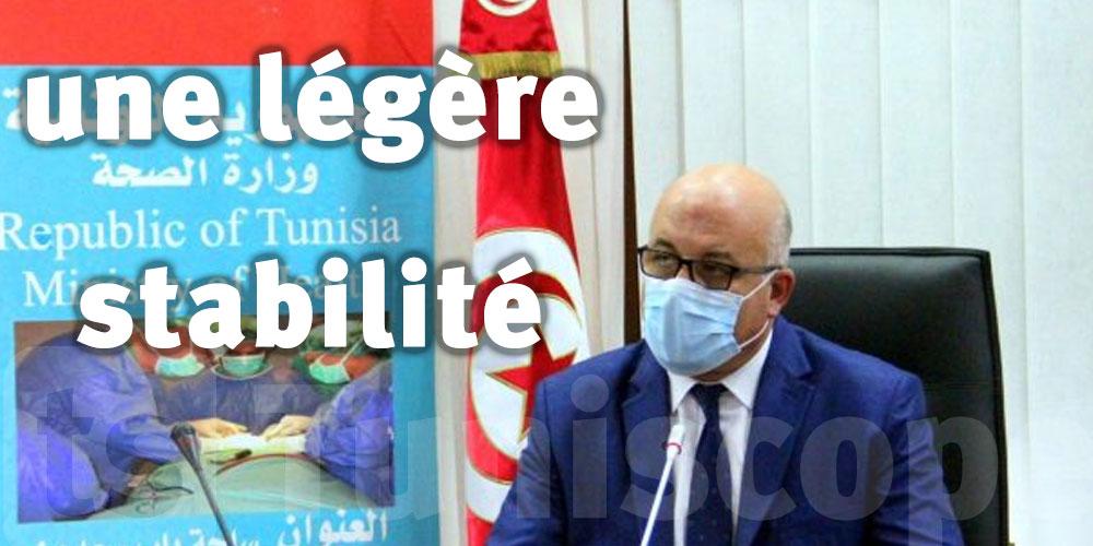 Faouzi Mehdi : La Tunisie connait une légère stabilité au niveau de la propagation du coronavirus et du nombre des décès